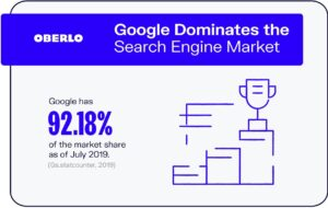 Google product integration